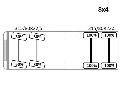 MERCEDES Actros 4144 Wywrotka+BORDMATIC 8×4