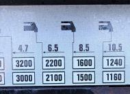 VOLVO FM340 Skrzynia 6,50m HDS/PILOT*4×2*Stan BDB!