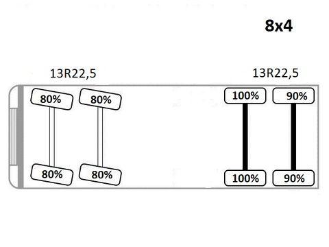 DAF CF 85.410*Wywrotka+Bordmatic 6,10m*8×4*StanBDB
