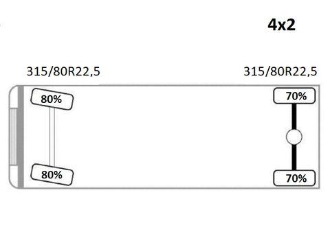DAF CF 75.360*Wywrotka 4,10m+HDS*4×2*STAN BDB!