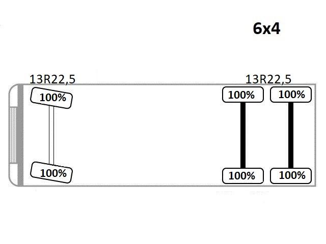DAF CF 75.360*Wywrotka+Bordmatic 5,20m 6×4*StanBDB