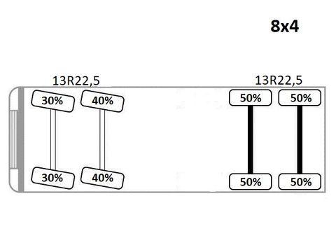 DAF CF 85.410*Wywrotka+Bordmatic 6,20m*8×4*StanBDB