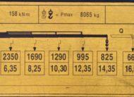 DAF CF 85.410 Ciągnik siodłowy + FASSI F195A.0.25