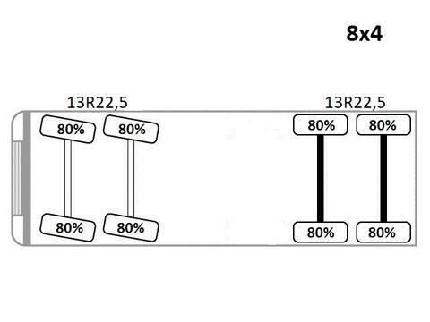SCANIA G480 * WYWROTKA 6,00m + BORDMATIC / 8×4