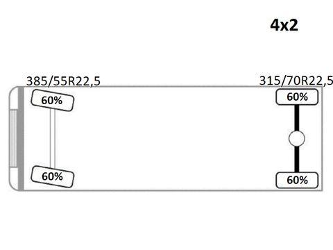 Daf CF 85.460 Skrzynia 5,80m + PK 11001-KA + PILOT