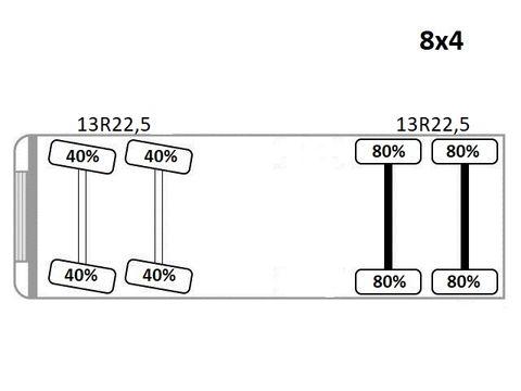 SCANIA P 380 * WYWROTKA 6,10m + BORDMATIC / 8×4