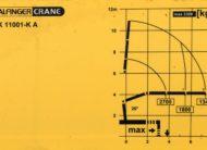 Daf CF 85.460 Skrzynia 5,80m + PK 11001-K + PILOT